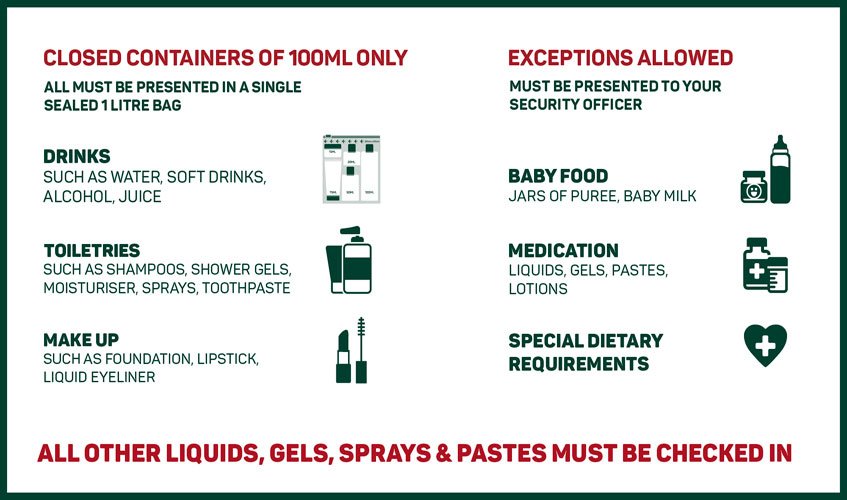 permitted liquids airport security